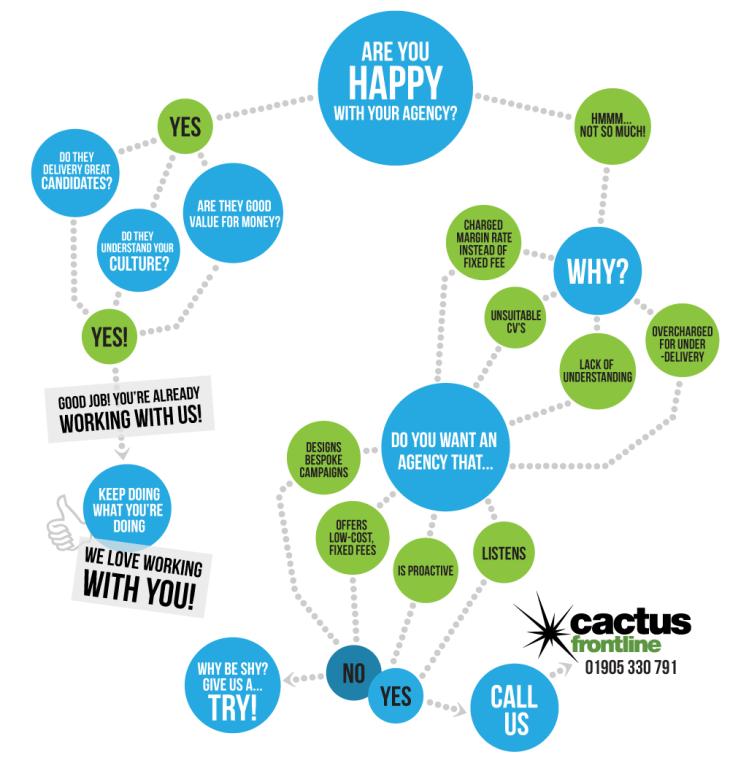 Cactus-Frontline-Happy